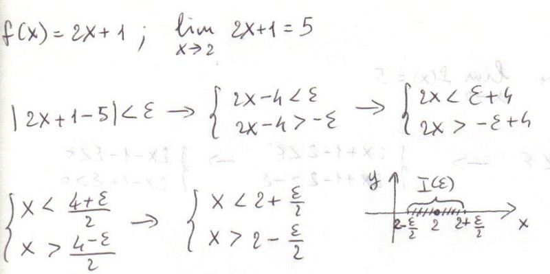 Verifica del limite ed esempi_img_0_800x399