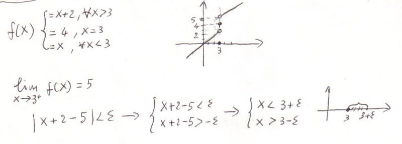 Verifica del limite ed esempi_img_1_800x287