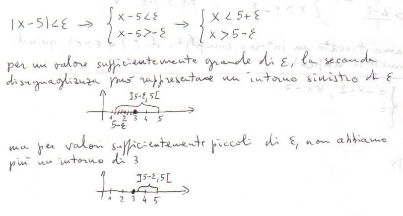 Verifica del limite ed esempi_img_2_800x429