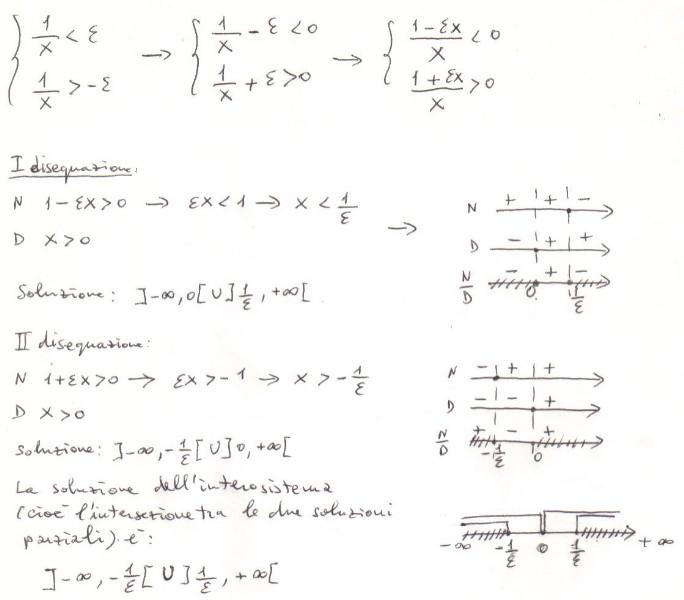 Limite Finito Per X Che Tende A Un Valore Finito.Verifica Del Limite Ed Esempi Liceo Kant